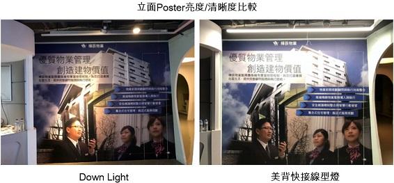 燈控調光,打亮客戶安控系統展示間四週立面展品及看板,讓整個空間、整面看板、展品,光線更明亮、均勻、清晰